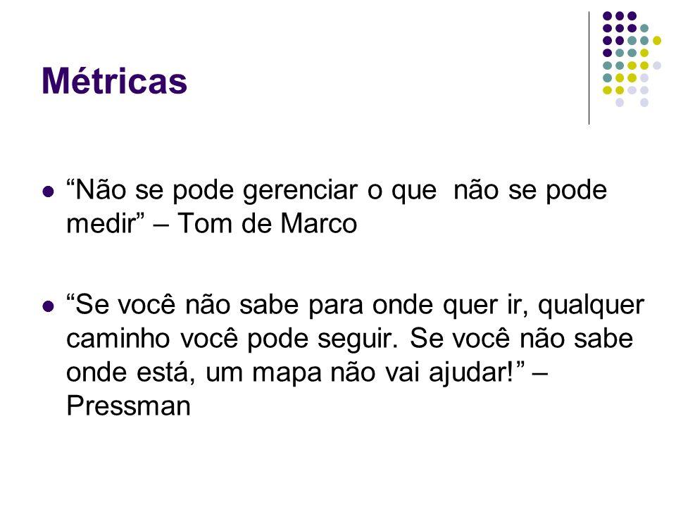 Métricas Não se pode gerenciar o que não se pode medir – Tom de Marco.