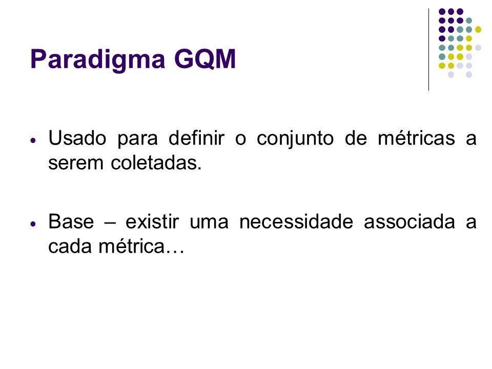 Paradigma GQM Usado para definir o conjunto de métricas a serem coletadas.