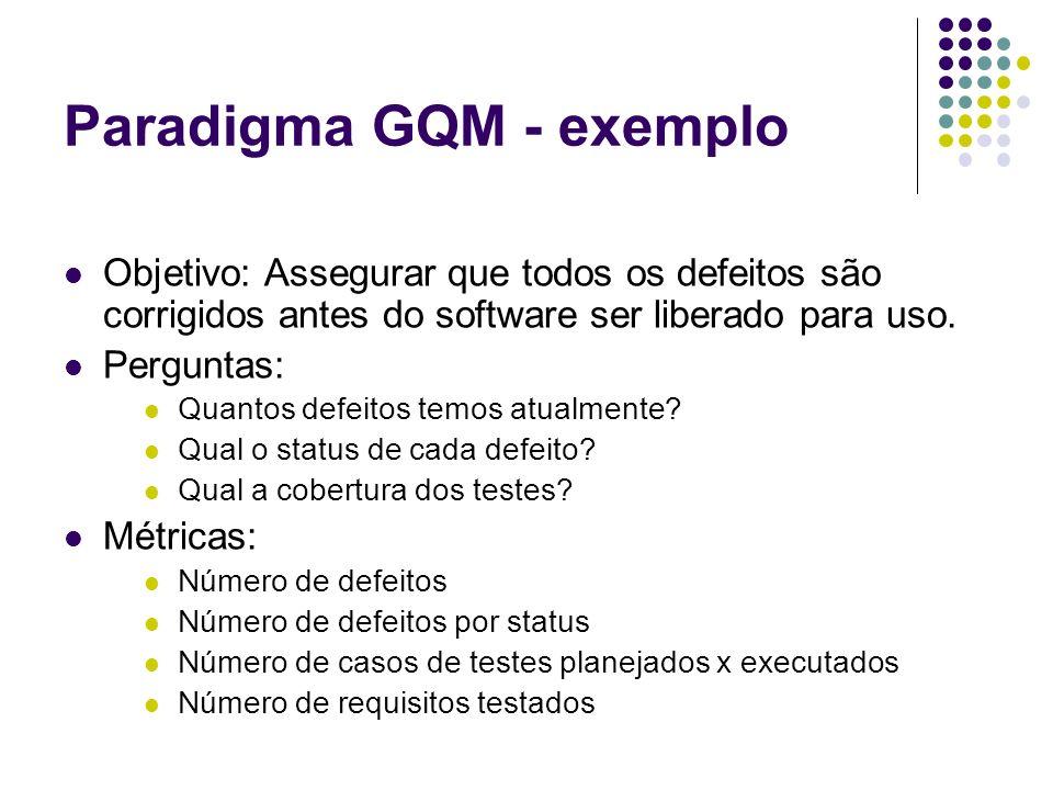 Paradigma GQM - exemplo