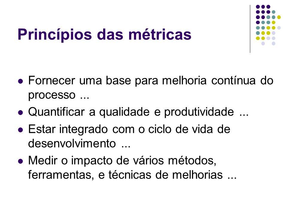Princípios das métricas
