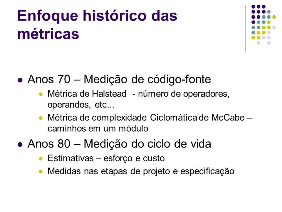 Enfoque histórico das métricas