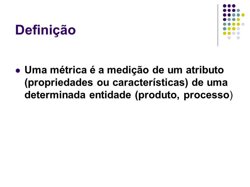DefiniçãoUma métrica é a medição de um atributo (propriedades ou características) de uma determinada entidade (produto, processo)