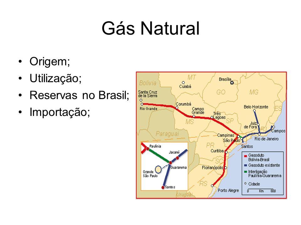 Gás Natural Origem; Utilização; Reservas no Brasil; Importação;