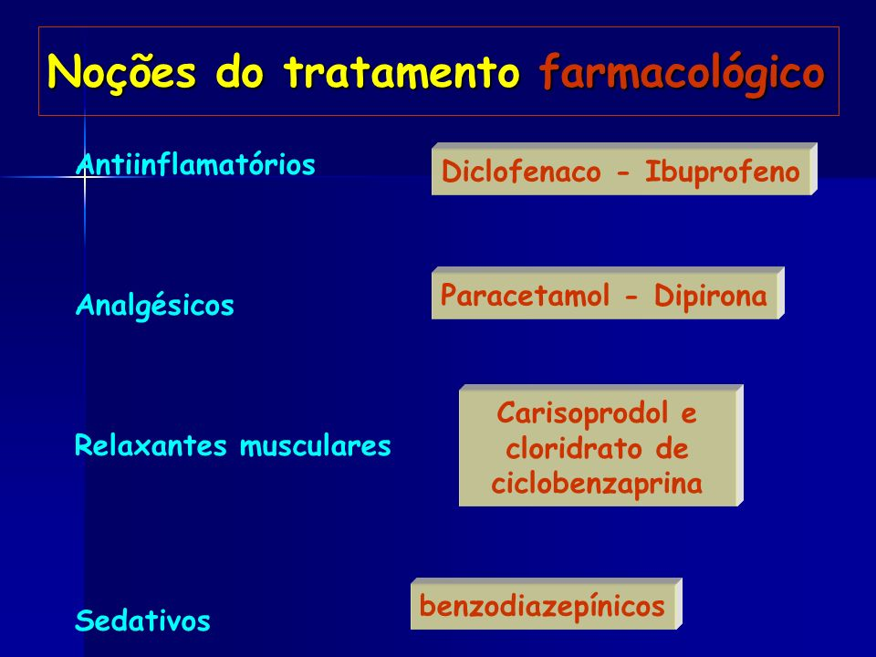 Noções do tratamento farmacológico