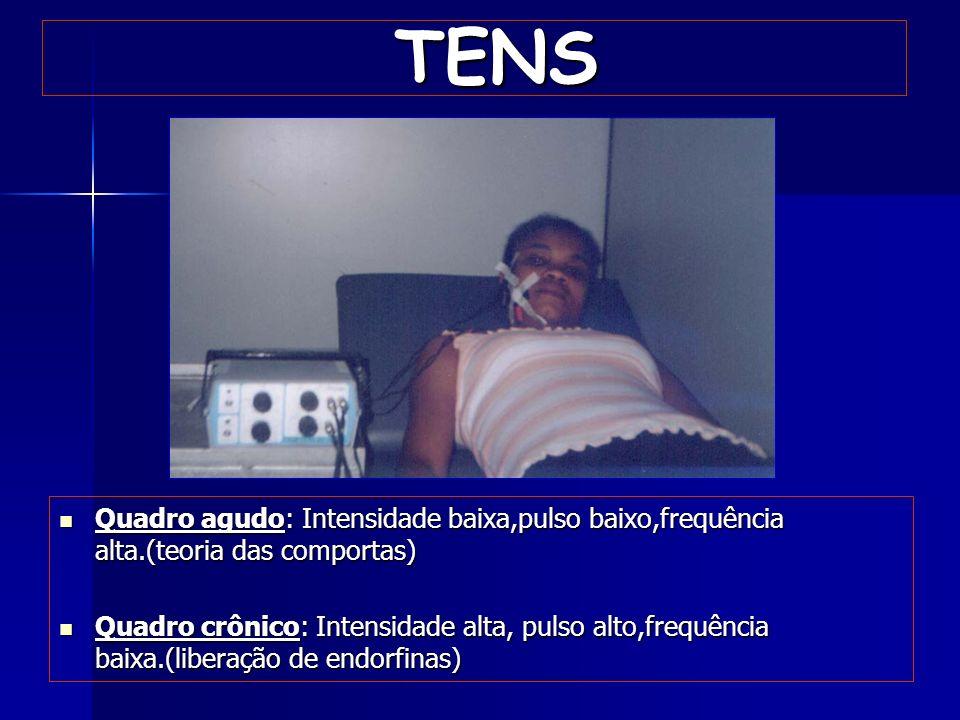 TENSQuadro agudo: Intensidade baixa,pulso baixo,frequência alta.(teoria das comportas)