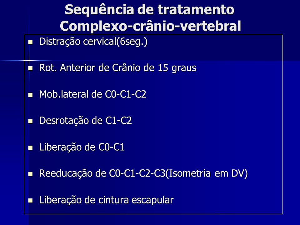Sequência de tratamento Complexo-crânio-vertebral