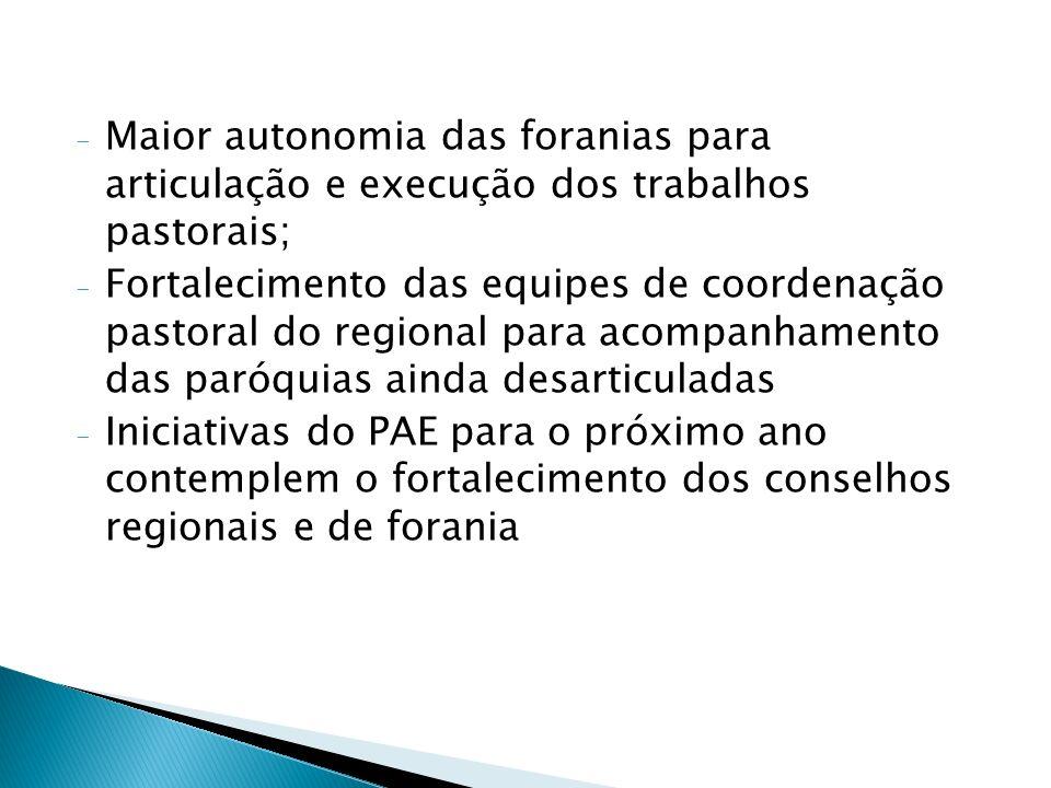 Maior autonomia das foranias para articulação e execução dos trabalhos pastorais;