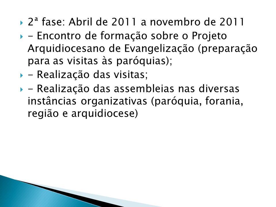 2ª fase: Abril de 2011 a novembro de 2011