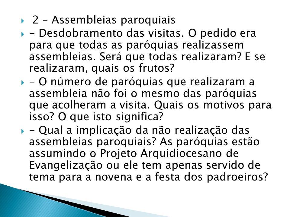 2 – Assembleias paroquiais