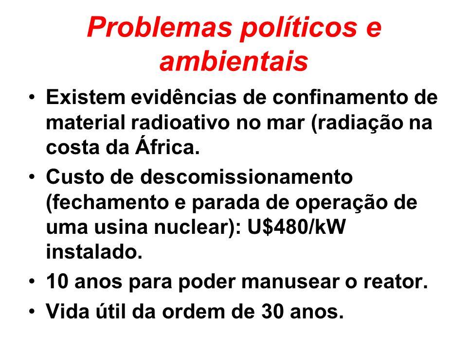 Problemas políticos e ambientais