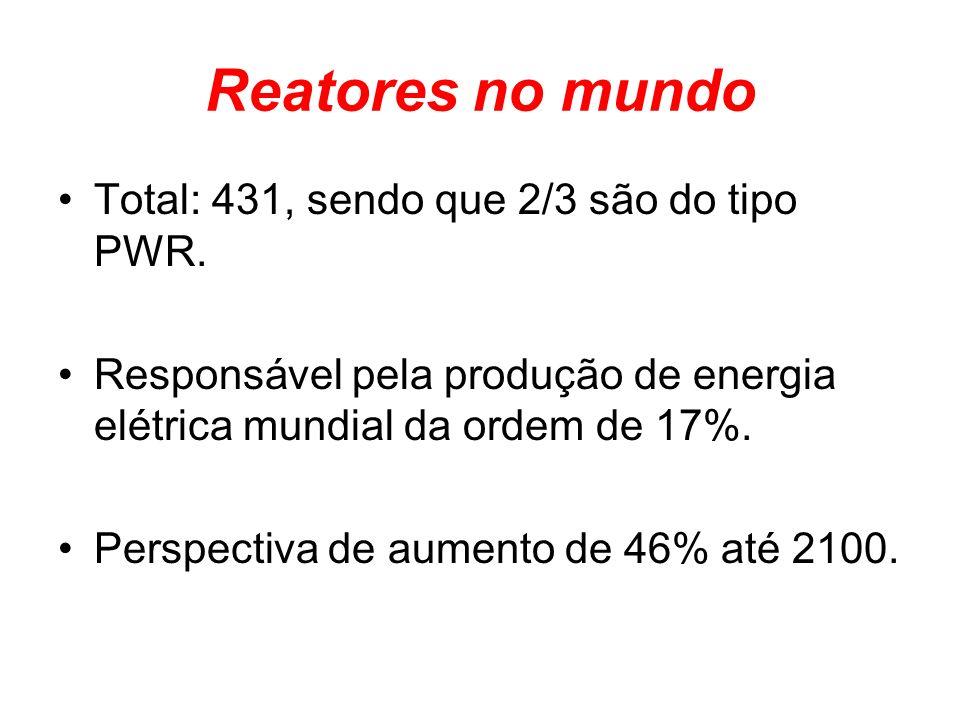 Reatores no mundo Total: 431, sendo que 2/3 são do tipo PWR.