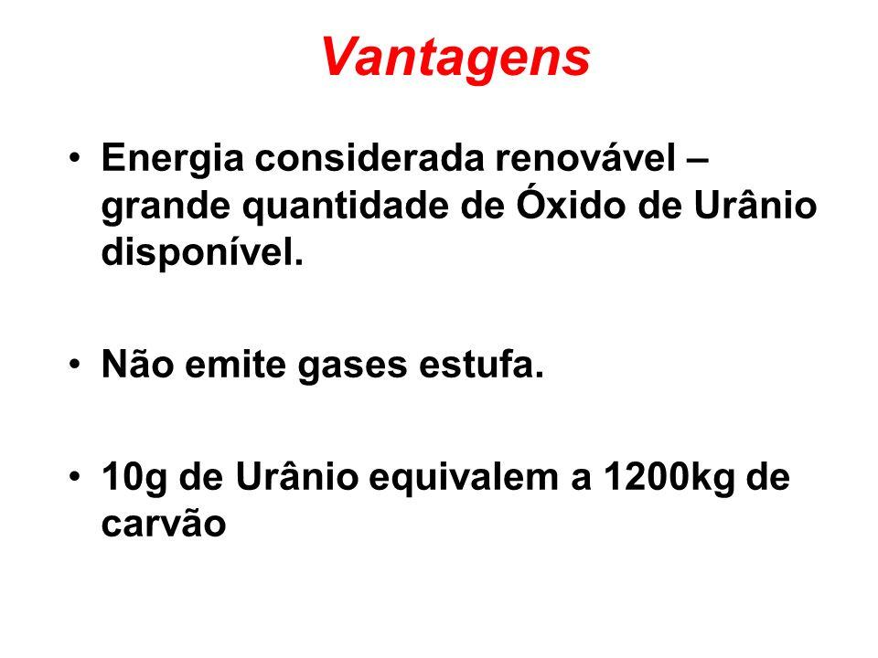 Vantagens Energia considerada renovável – grande quantidade de Óxido de Urânio disponível. Não emite gases estufa.