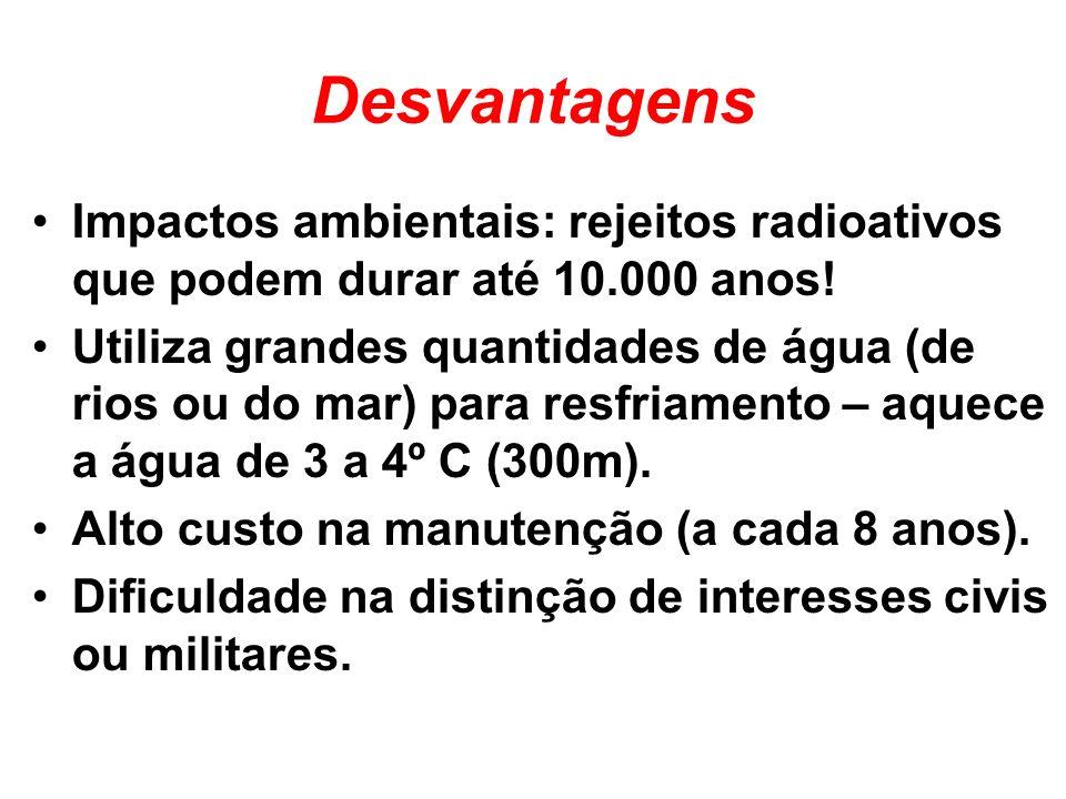 Desvantagens Impactos ambientais: rejeitos radioativos que podem durar até 10.000 anos!