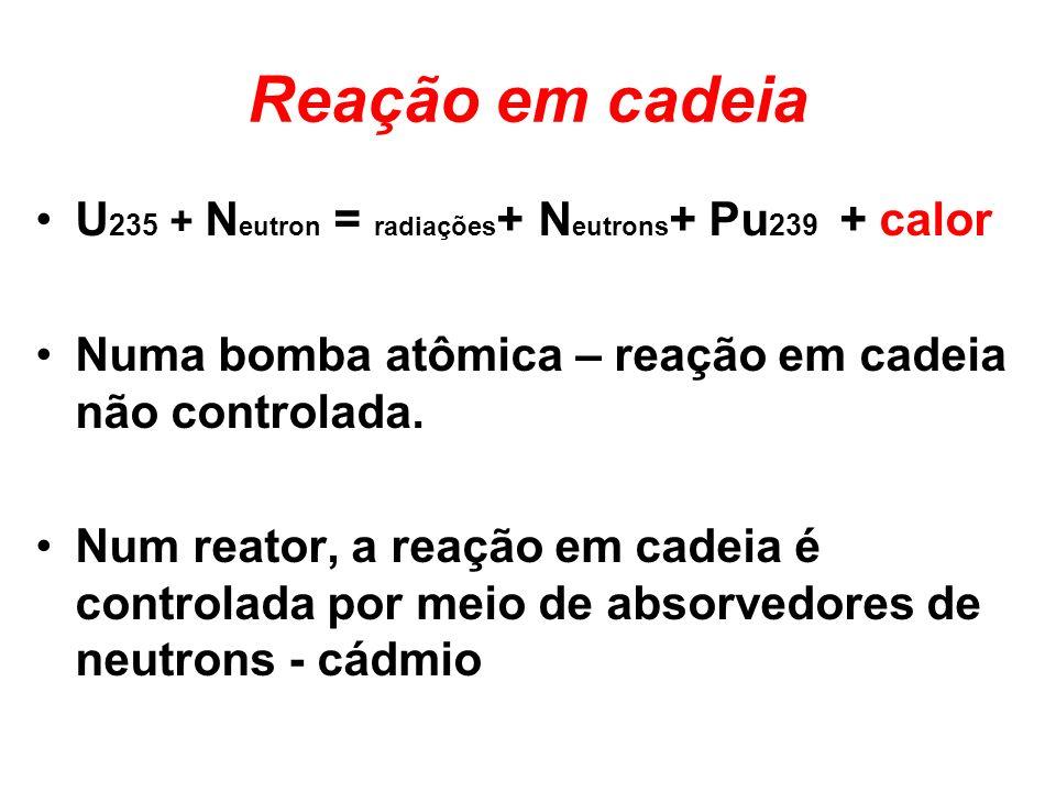 Reação em cadeia U235 + Neutron = radiações+ Neutrons+ Pu239 + calor
