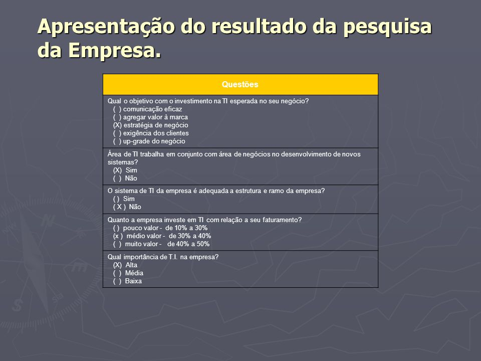 Apresentação do resultado da pesquisa da Empresa.