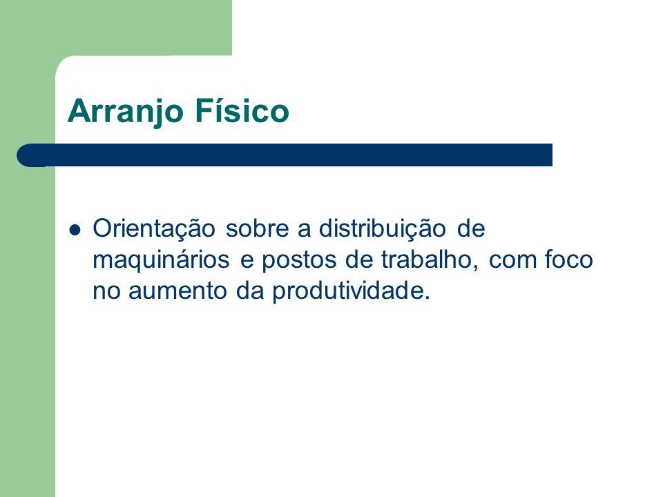 Arranjo Físico Orientação sobre a distribuição de maquinários e postos de trabalho, com foco no aumento da produtividade.