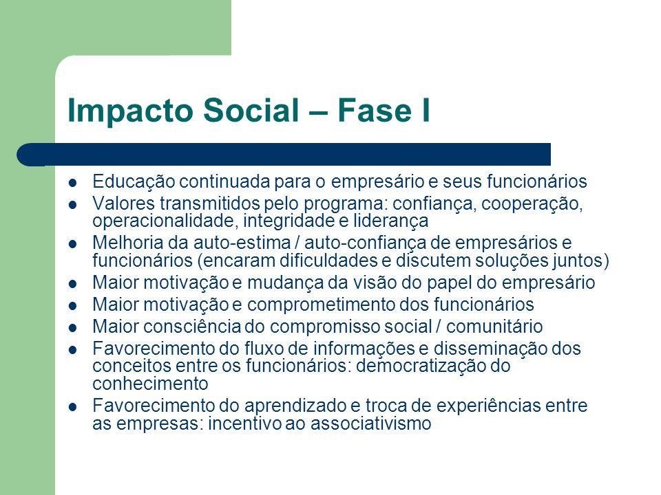 Impacto Social – Fase IEducação continuada para o empresário e seus funcionários.