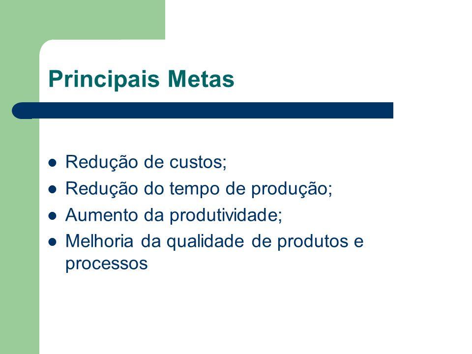 Principais Metas Redução de custos; Redução do tempo de produção;