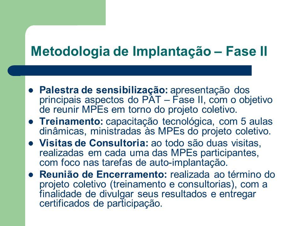 Metodologia de Implantação – Fase II
