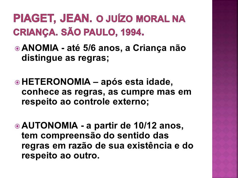 PIAGET, Jean. O Juízo Moral na Criança. São Paulo, 1994.