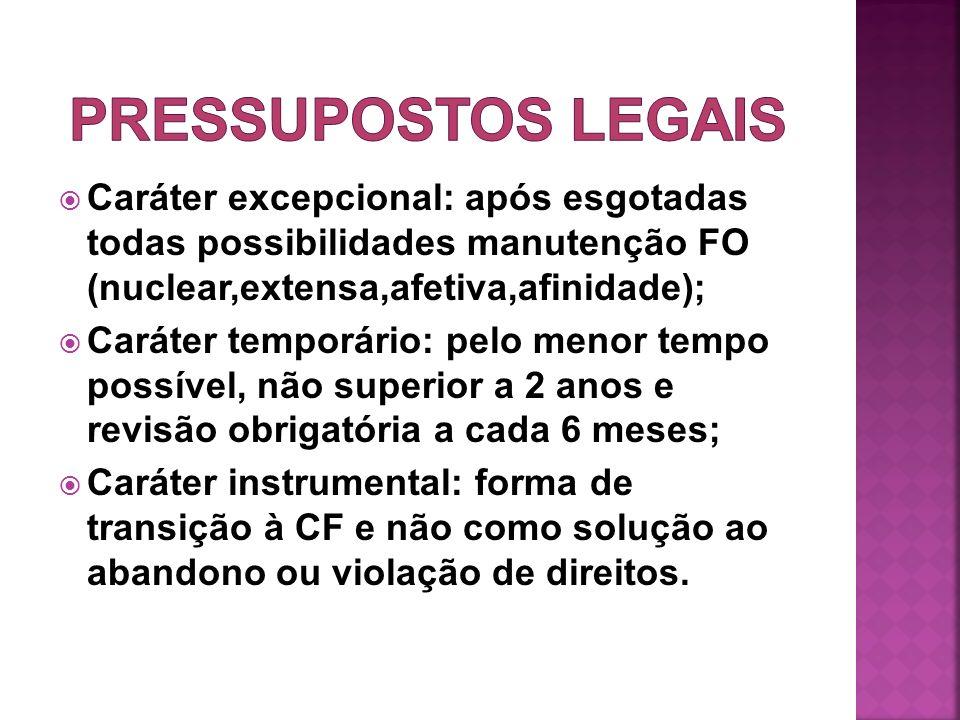 PRESSUPOSTOS LEGAIS Caráter excepcional: após esgotadas todas possibilidades manutenção FO (nuclear,extensa,afetiva,afinidade);