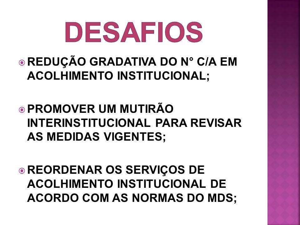 DESAFIOS REDUÇÃO GRADATIVA DO N° C/A EM ACOLHIMENTO INSTITUCIONAL;