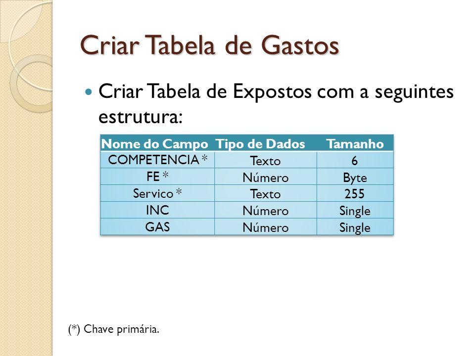Criar Tabela de Gastos Criar Tabela de Expostos com a seguintes estrutura: Nome do Campo. Tipo de Dados.