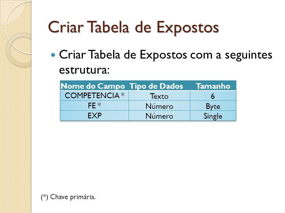 Criar Tabela de Expostos