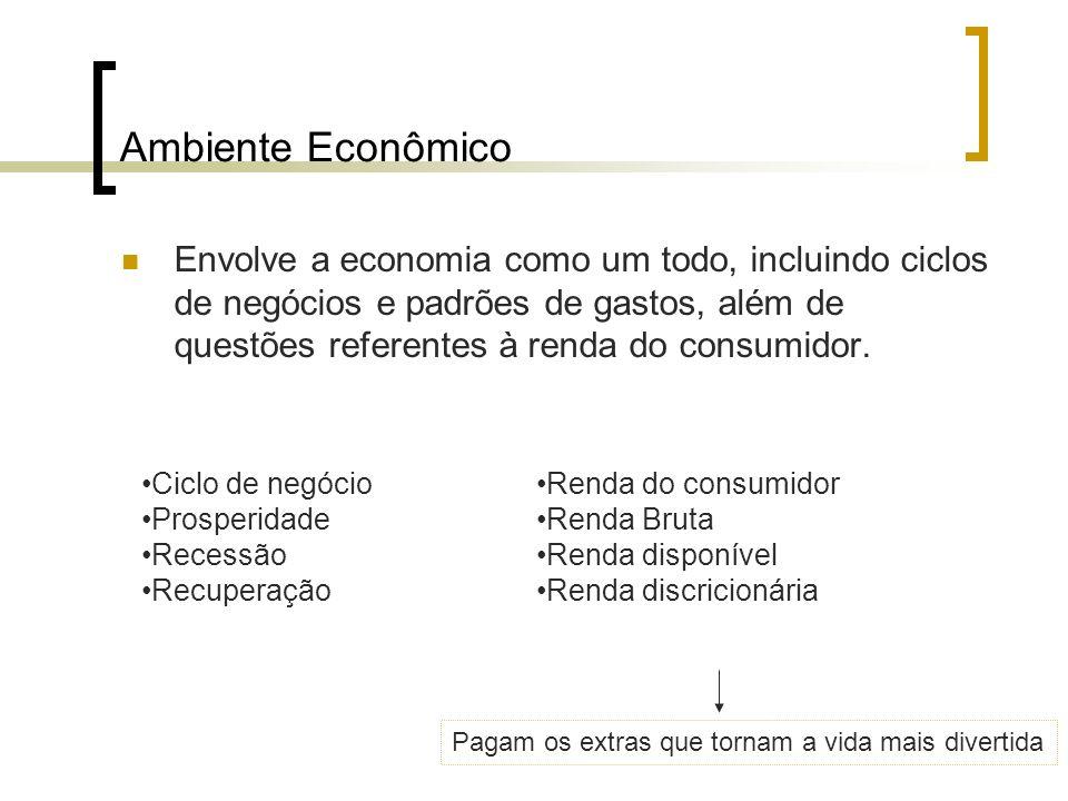 Ambiente Econômico