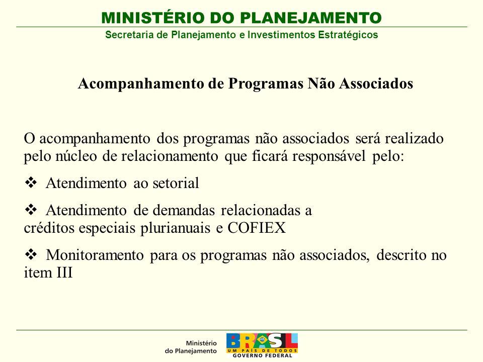 Secretaria de Planejamento e Investimentos Estratégicos