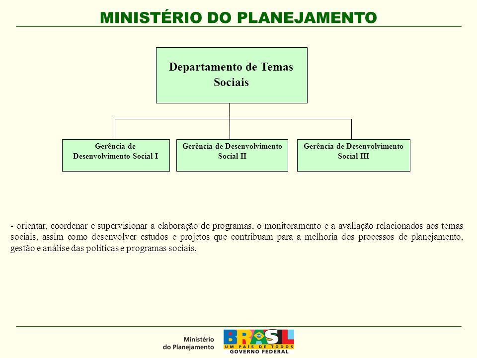 Departamento de Temas Sociais