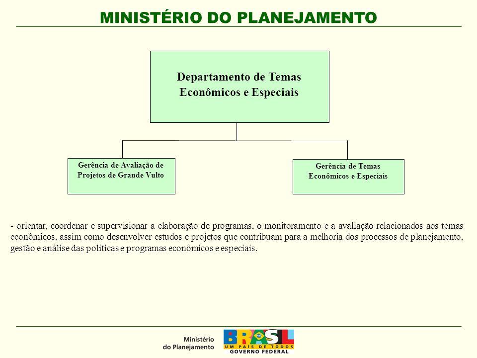 Departamento de Temas Econômicos e Especiais