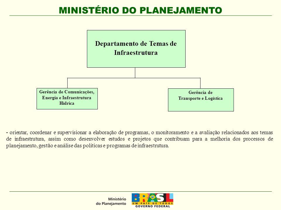 Departamento de Temas de Infraestrutura