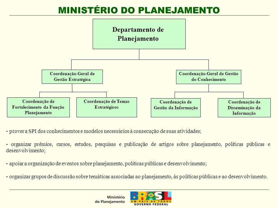 Departamento de Planejamento