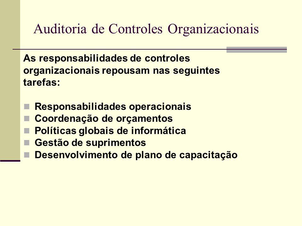Auditoria de Controles Organizacionais