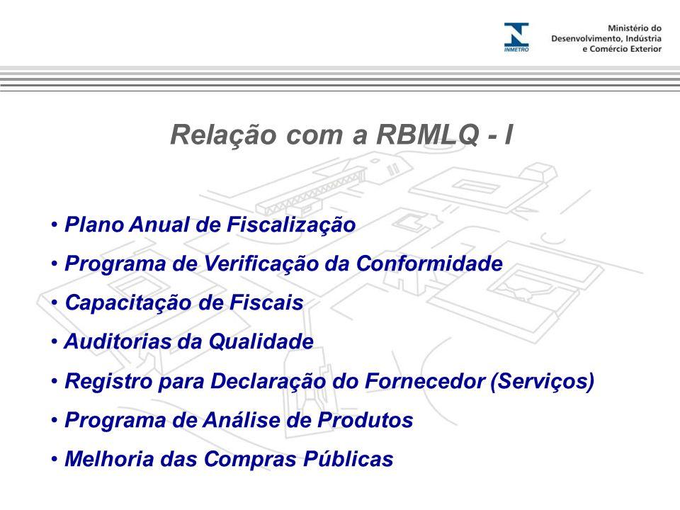Relação com a RBMLQ - I Plano Anual de Fiscalização