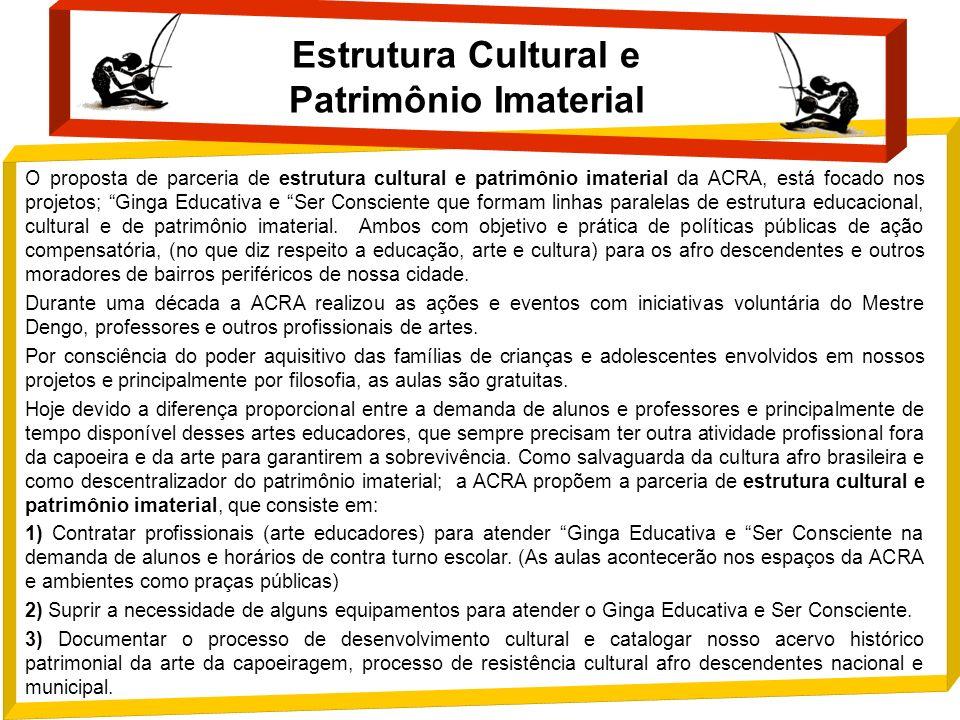 Estrutura Cultural e Patrimônio Imaterial