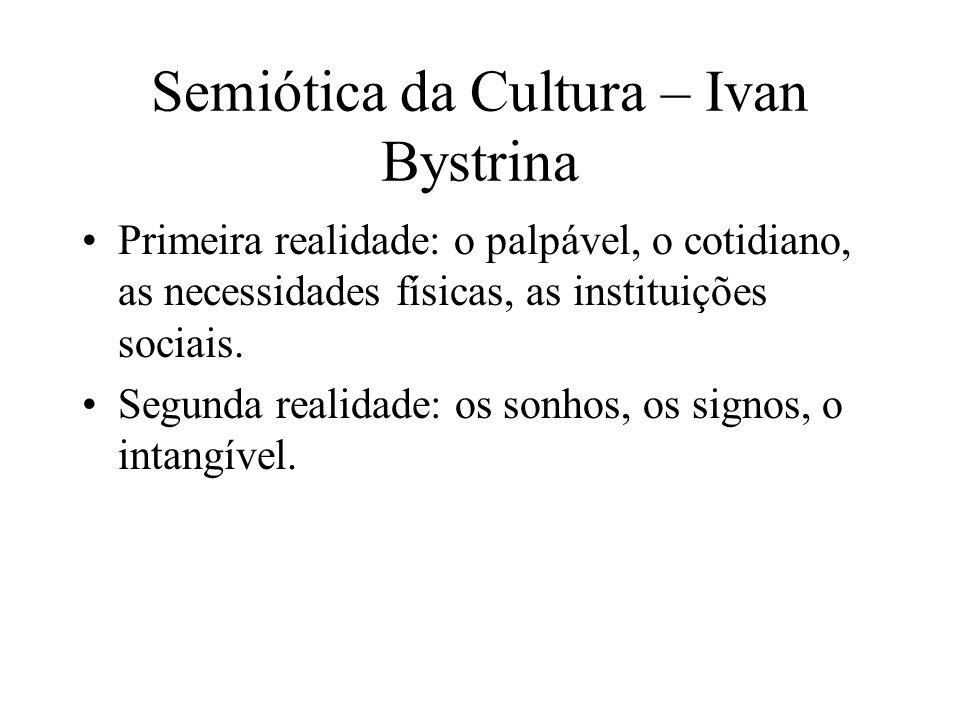 Semiótica da Cultura – Ivan Bystrina