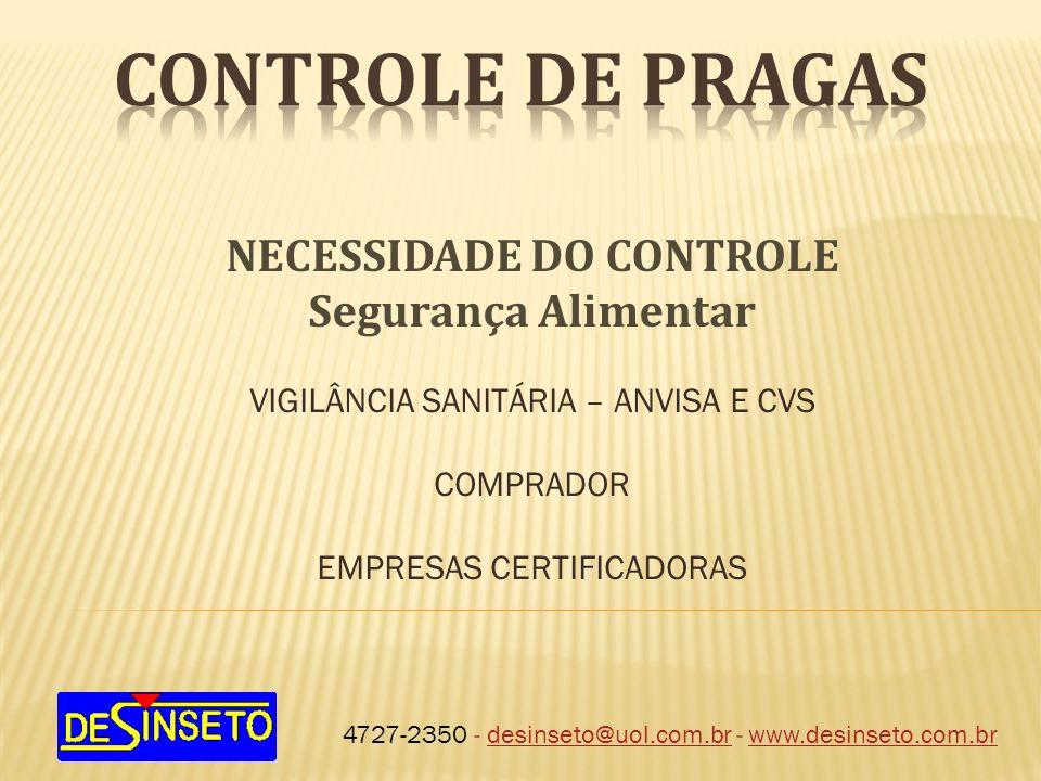 NECESSIDADE DO CONTROLE