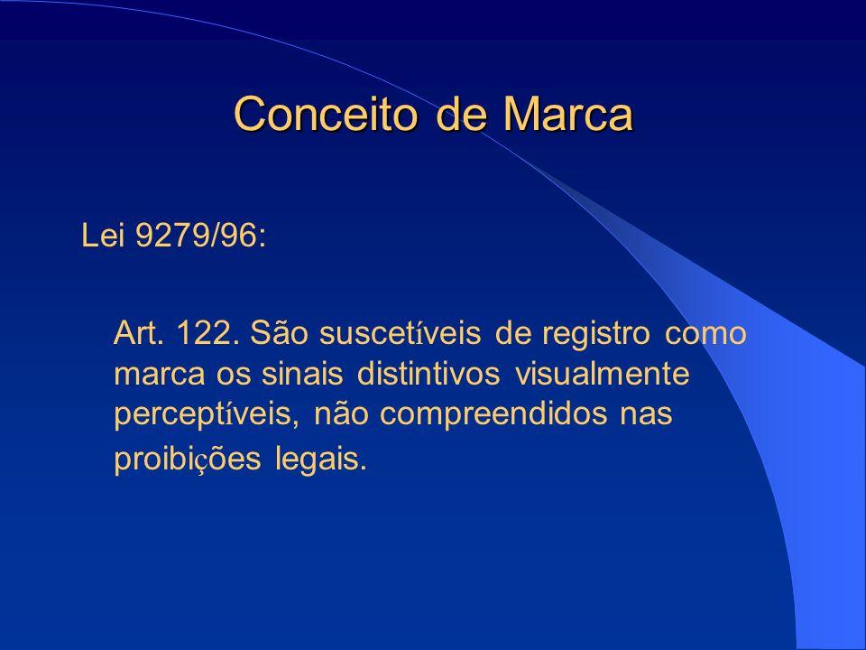 Conceito de Marca Lei 9279/96: