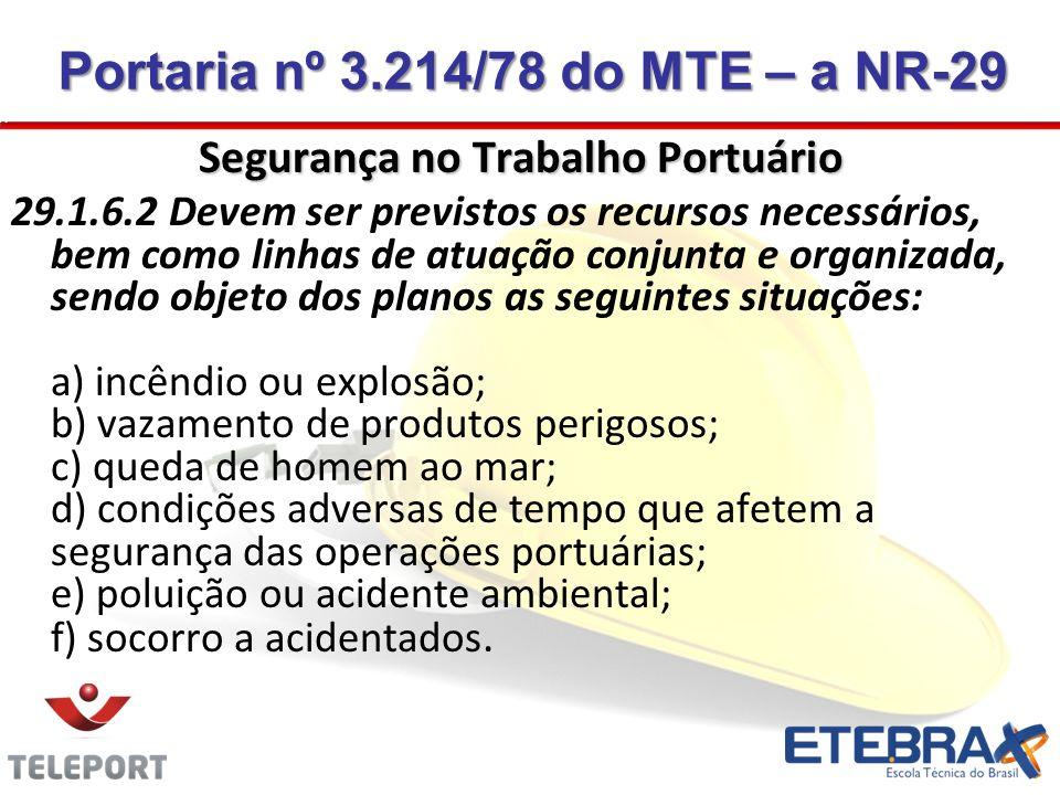Portaria nº 3.214/78 do MTE – a NR-29