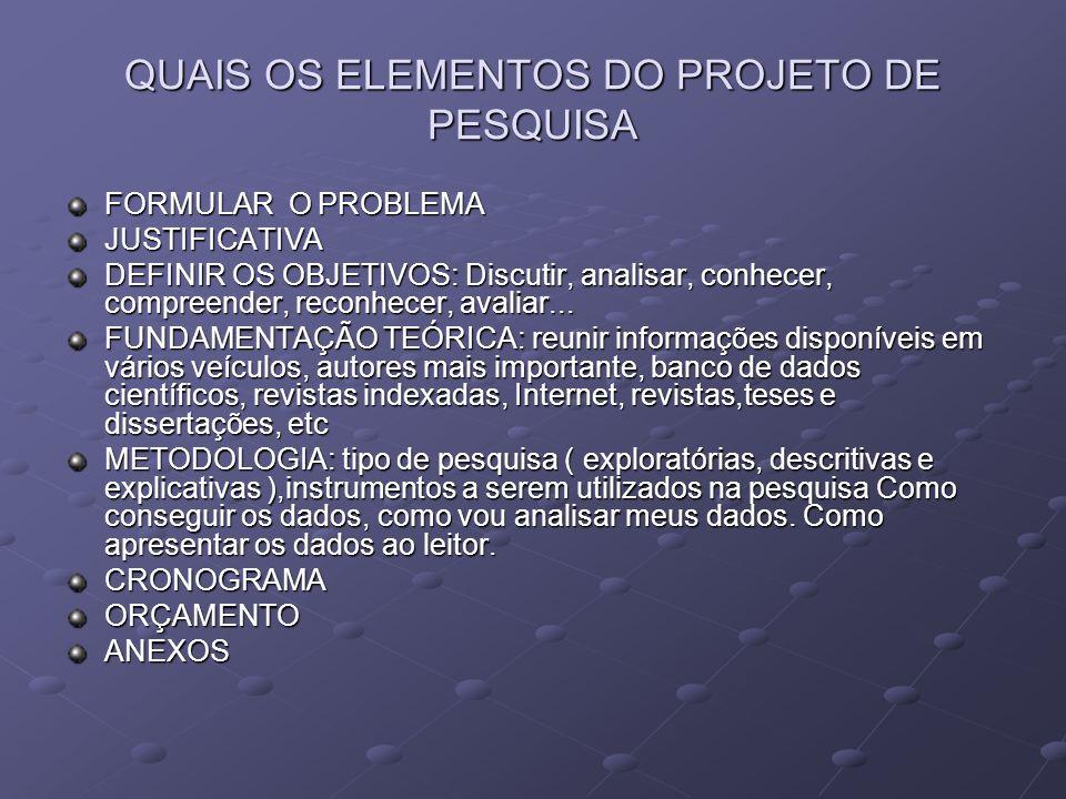 QUAIS OS ELEMENTOS DO PROJETO DE PESQUISA