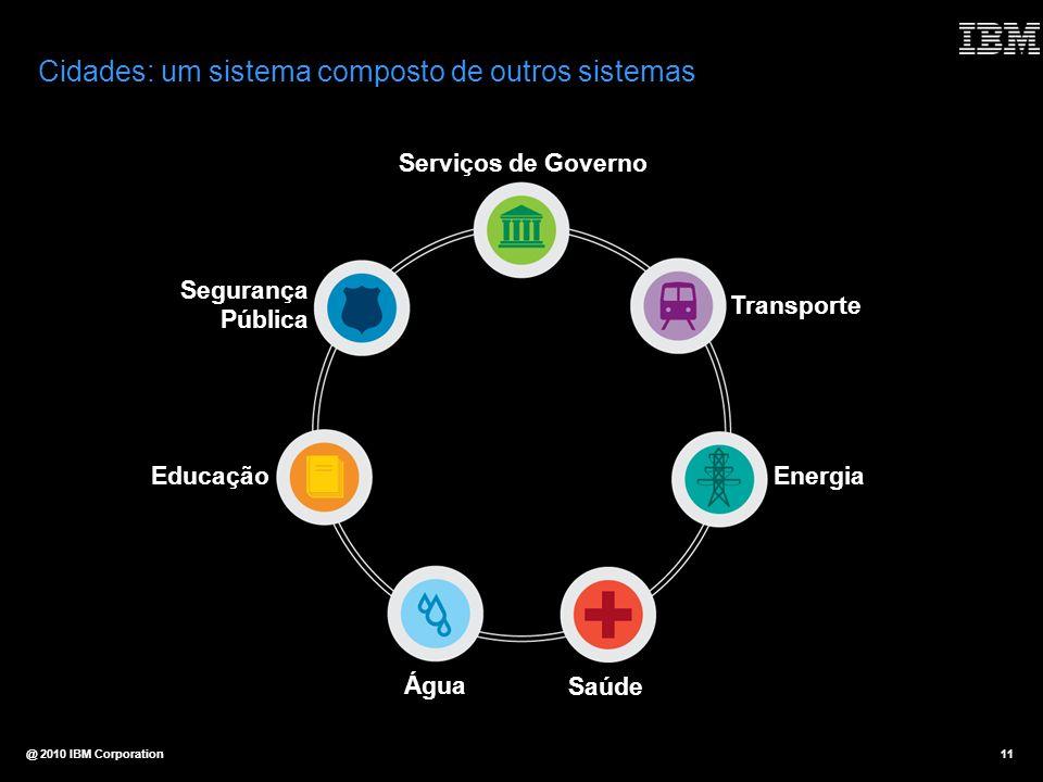 Cidades: um sistema composto de outros sistemas