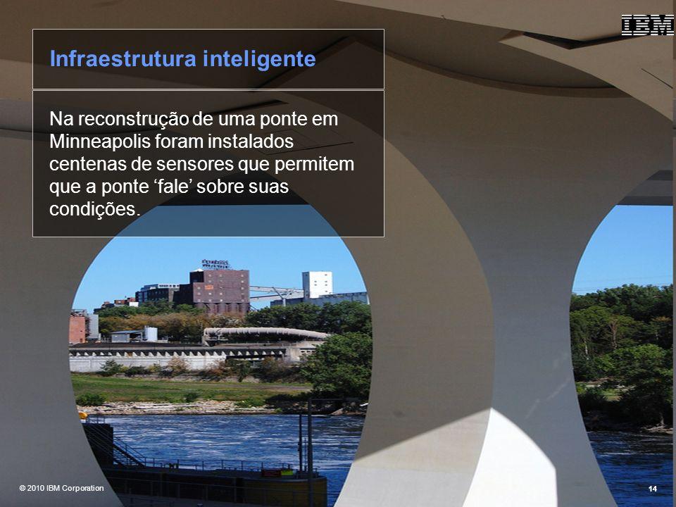 Infraestrutura inteligente