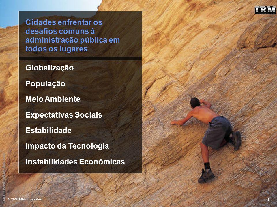 Instabilidades Econômicas