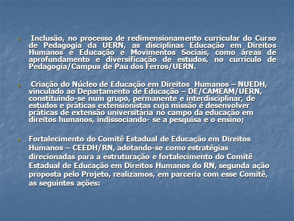 Inclusão, no processo de redimensionamento curricular do Curso de Pedagogia da UERN, as disciplinas Educação em Direitos Humanos e Educação e Movimentos Sociais, como áreas de aprofundamento e diversificação de estudos, no currículo de Pedagogia/Campus de Pau dos Ferros/UERN.