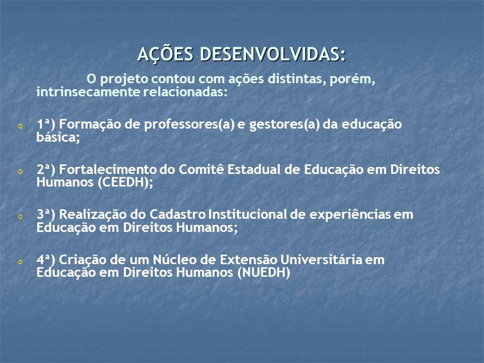 AÇÕES DESENVOLVIDAS:O projeto contou com ações distintas, porém, intrinsecamente relacionadas: