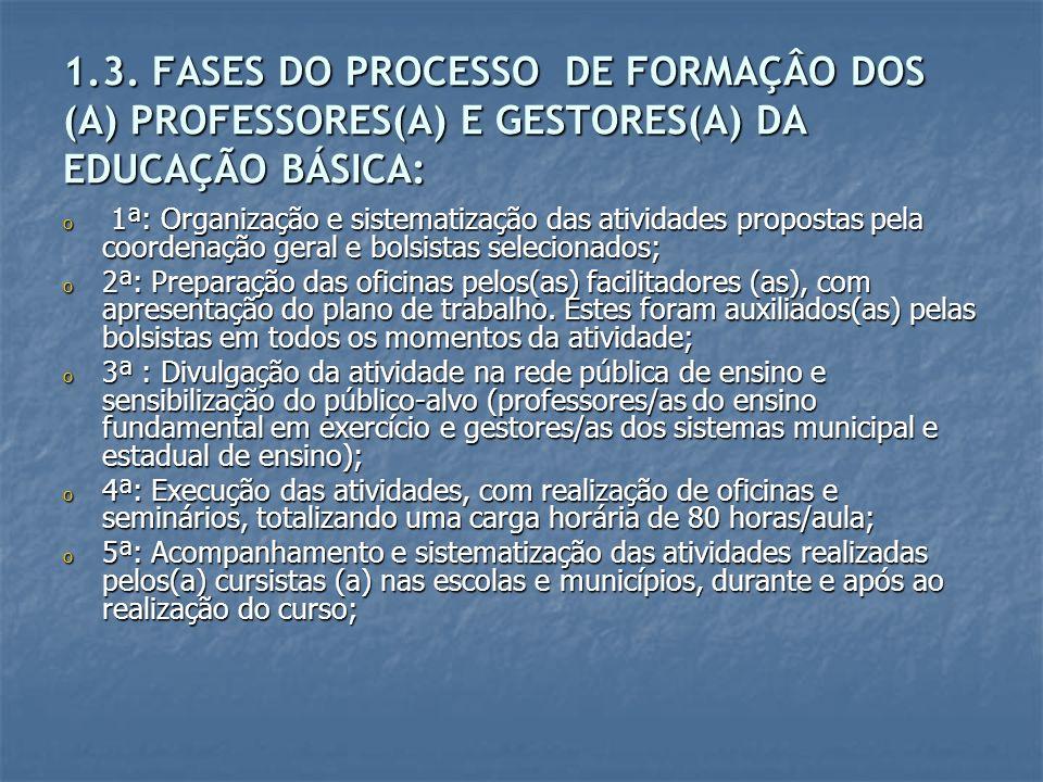 1.3. FASES DO PROCESSO DE FORMAÇÂO DOS (A) PROFESSORES(A) E GESTORES(A) DA EDUCAÇÃO BÁSICA: