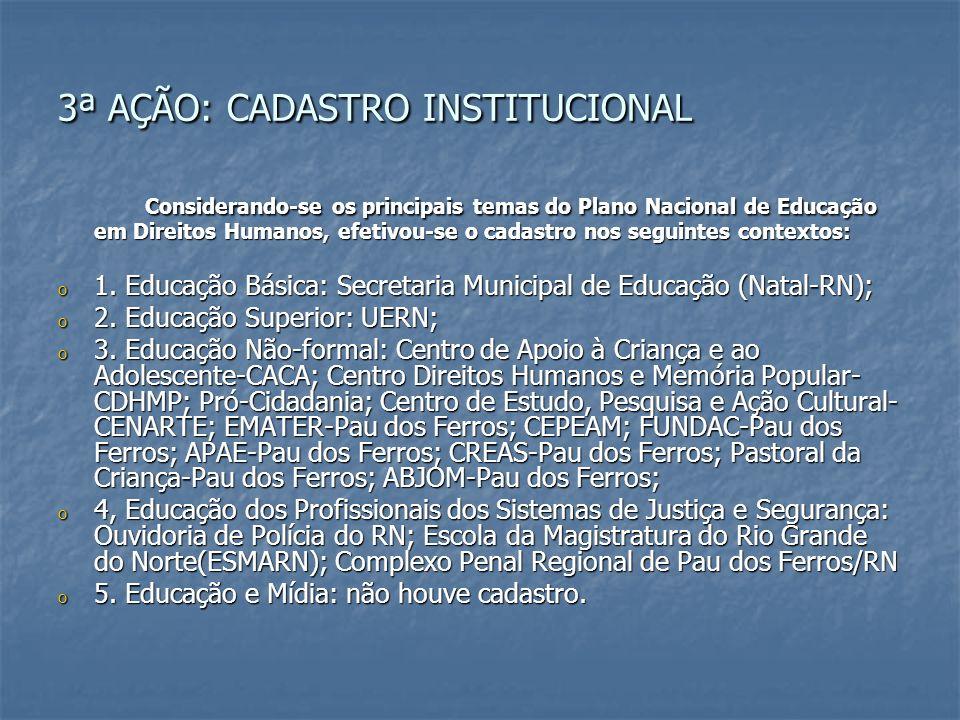 3ª AÇÃO: CADASTRO INSTITUCIONAL