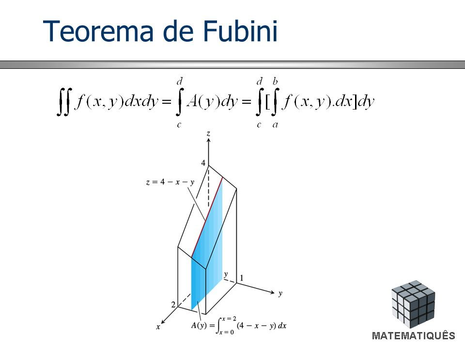 Teorema de Fubini